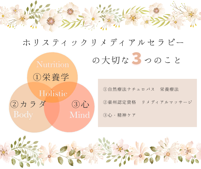 日本初ホリスティックリメディアルセラピーの資格とは